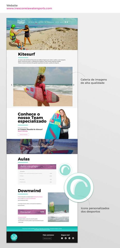 ines correia watersports center website